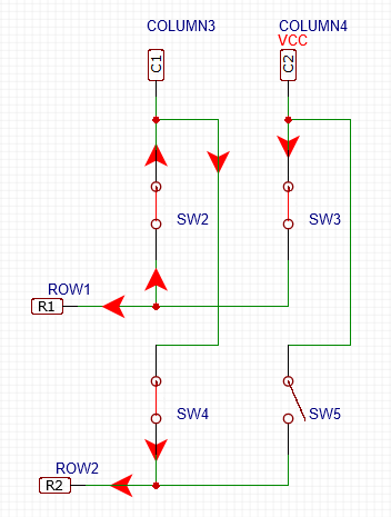 SW5 被按下的鬼鍵